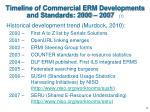 timeline of commercial erm developments and standards 2000 2007 1