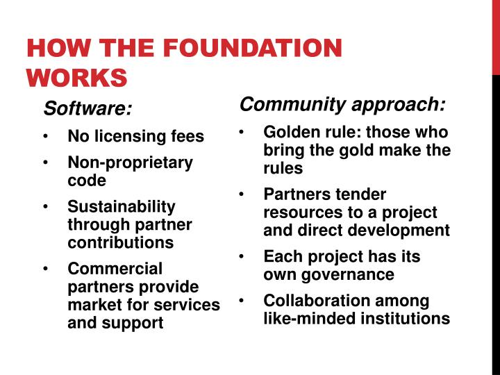 How The foundation works