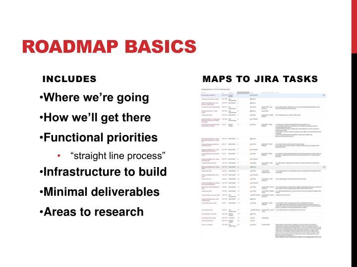 Roadmap Basics