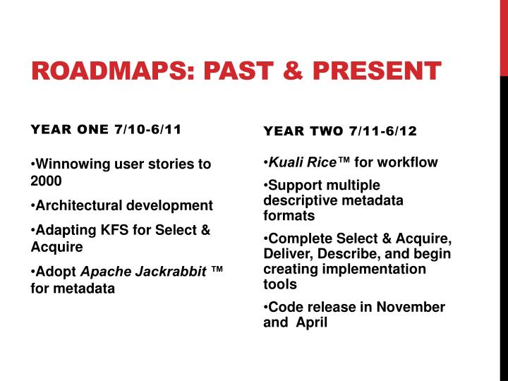 Roadmaps: past & Present