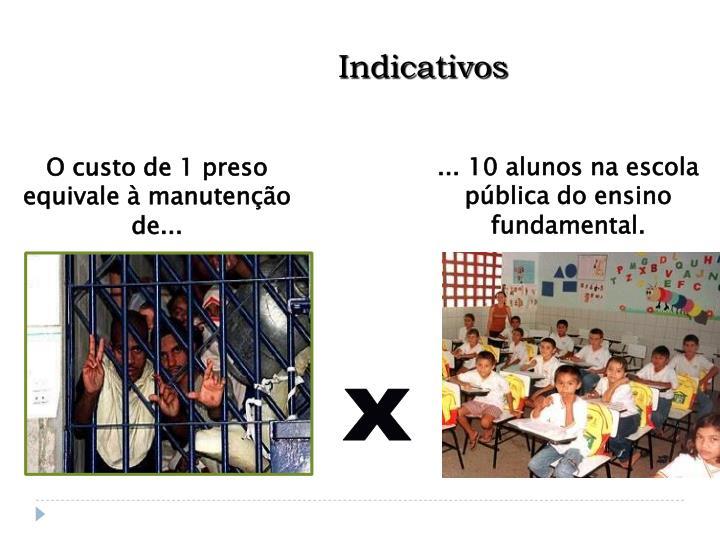 Indicativos