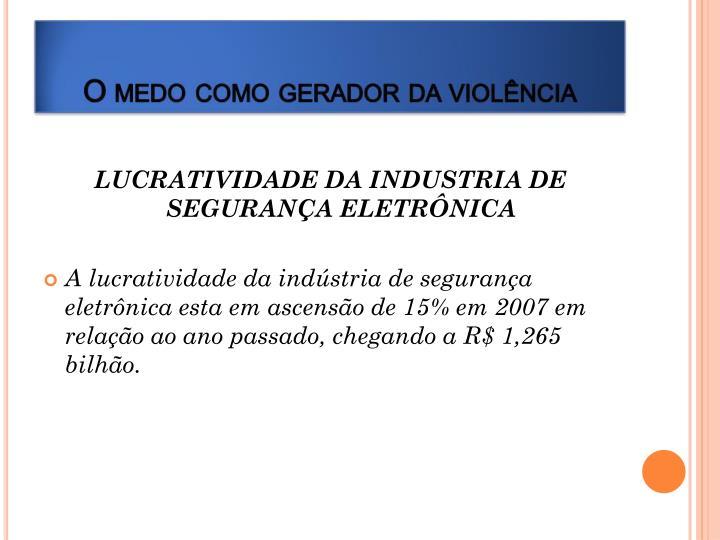 LUCRATIVIDADE DA INDUSTRIA DE SEGURANÇA ELETRÔNICA