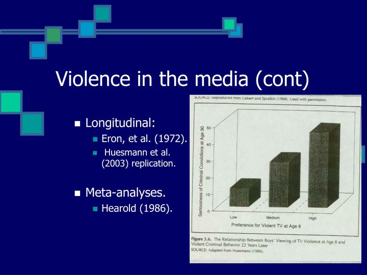 Violence in the media (cont)