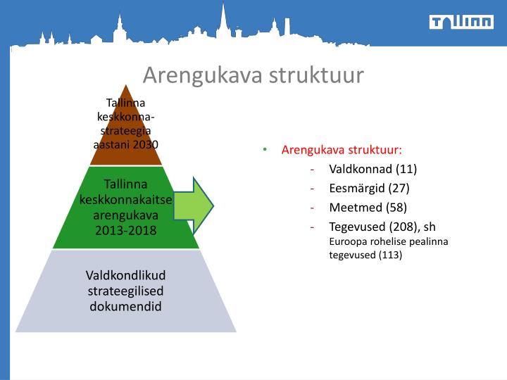 Arengukava struktuur