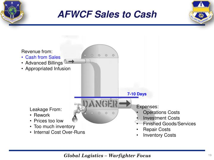AFWCF Sales to Cash