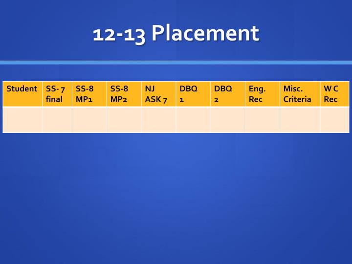 12-13 Placement