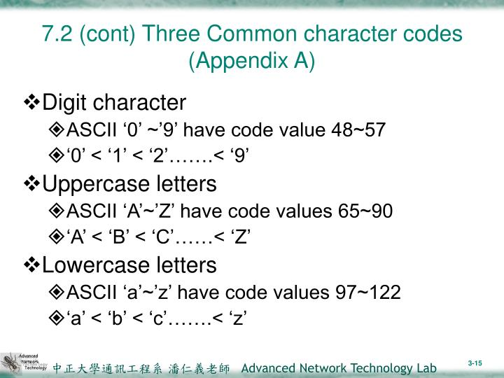 7.2 (cont) Three Common character codes