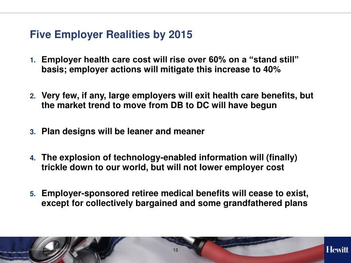 Five Employer Realities by 2015
