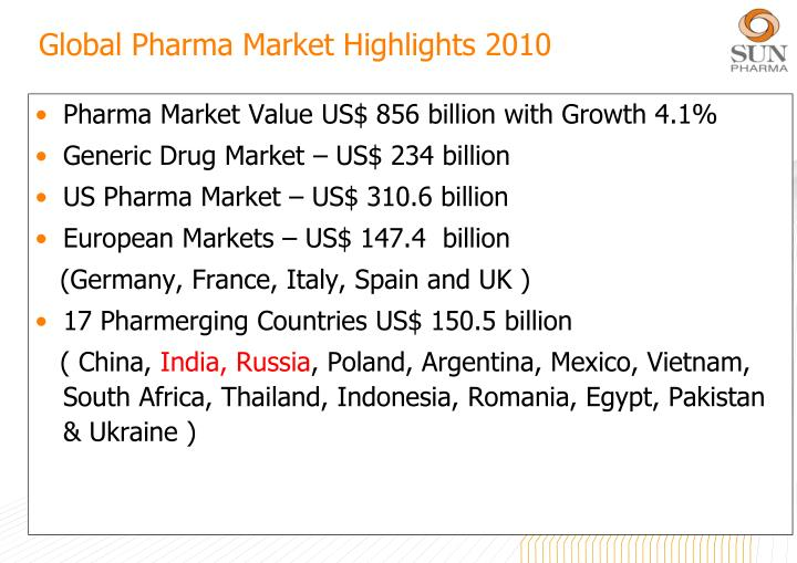 Global pharma market highlights 2010
