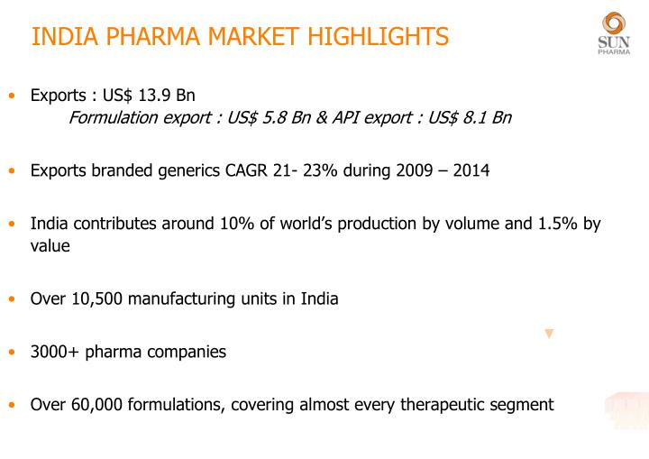 INDIA PHARMA MARKET HIGHLIGHTS