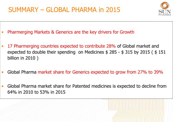 SUMMARY – GLOBAL PHARMA in 2015