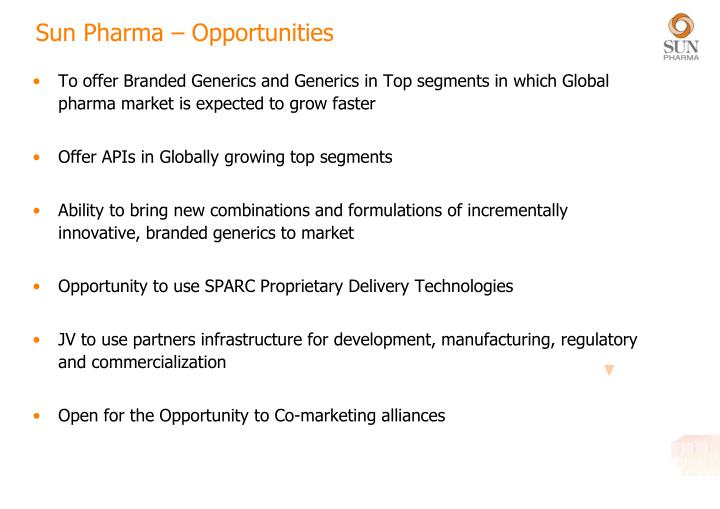 Sun Pharma – Opportunities
