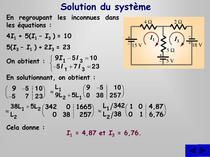 Solution du système