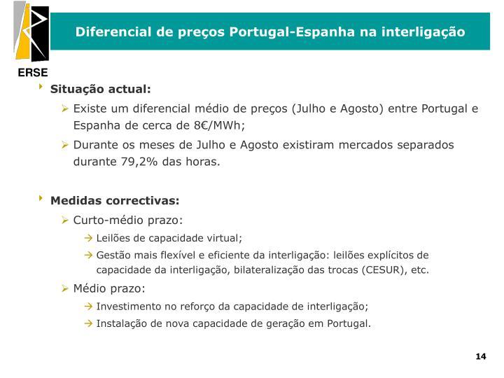 Diferencial de preços Portugal-Espanha na interligação