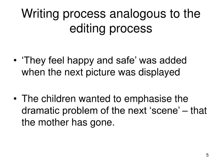 Writing process analogous to the editing process