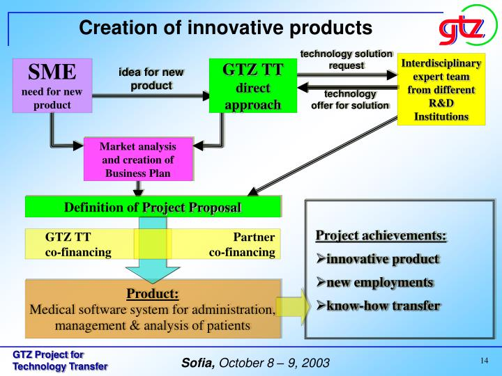 Creation of innovative products