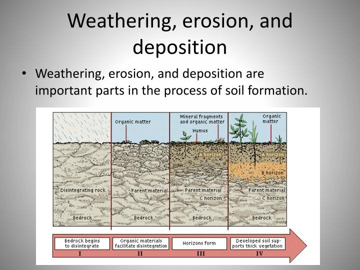 the process of weathering Processes of mechanical weathering ice  frost heaving is the process by which rocks are lifted vertically from soil by the formation of ice.