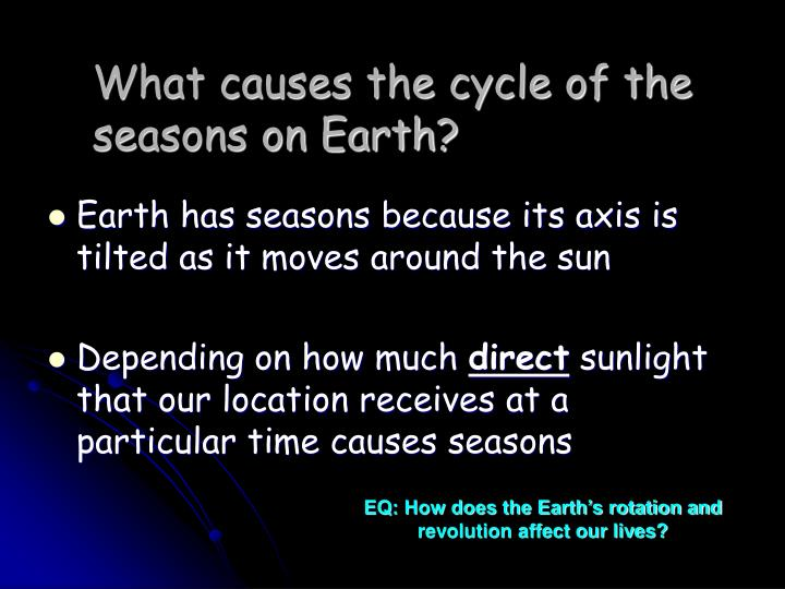 What causes the cycle of the seasons on Earth?