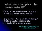 what causes the cycle of the seasons on earth