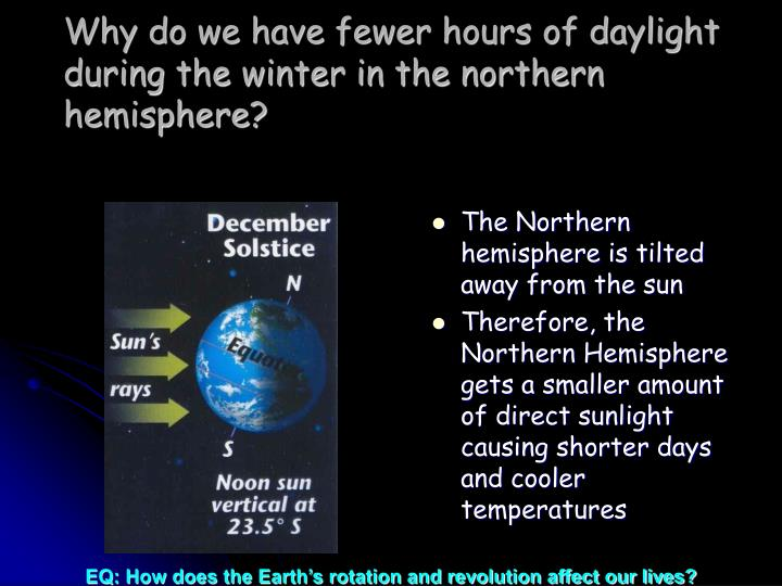 Why do we have fewer hours of daylight during the winter in the northern hemisphere?