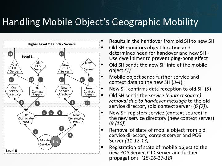 Handling Mobile Object's Geographic Mobility