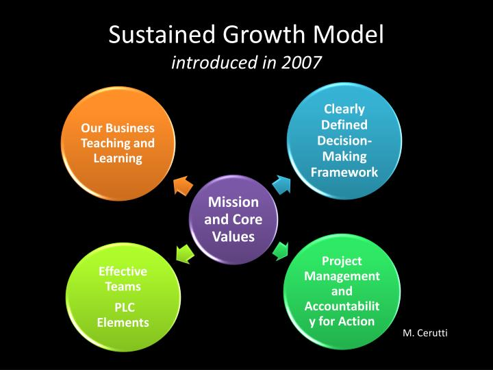 Sustained growth model introduced in 2007