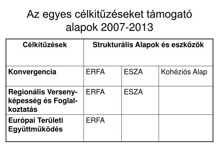 Az egyes célkitűzéseket támogató alapok 2007-2013
