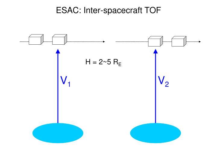ESAC: Inter-spacecraft TOF