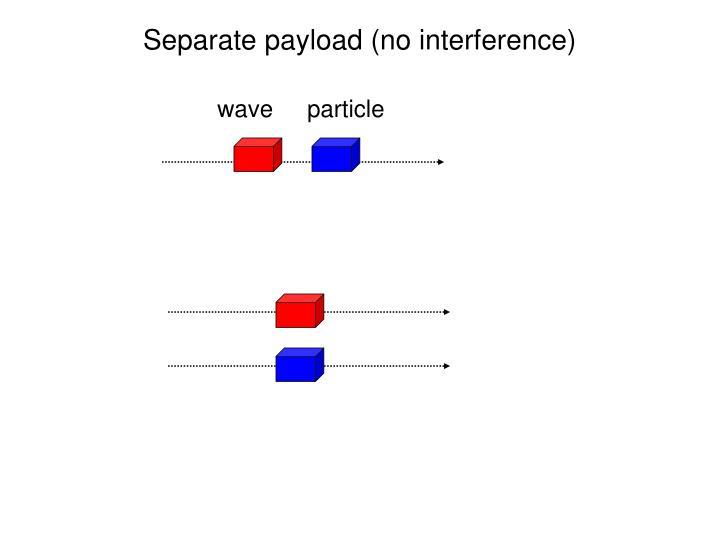 Separate payload (no interference)