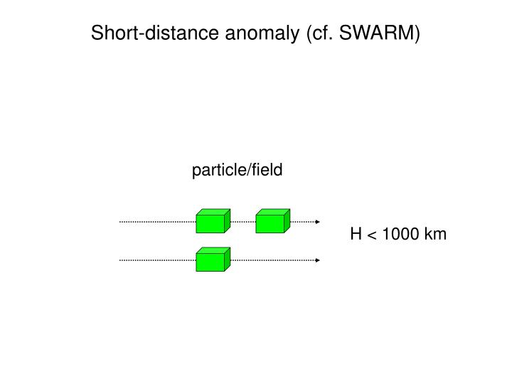 Short-distance anomaly (cf. SWARM)