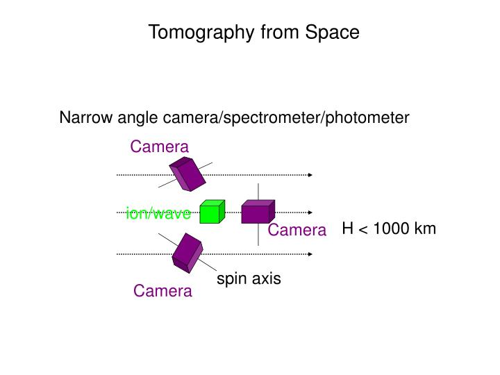 Tomography from Space