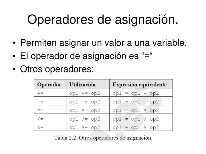 Operadores de asignación.