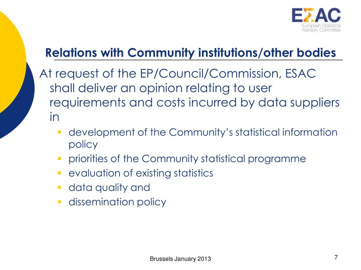 Relations with Community institutions/other bodies