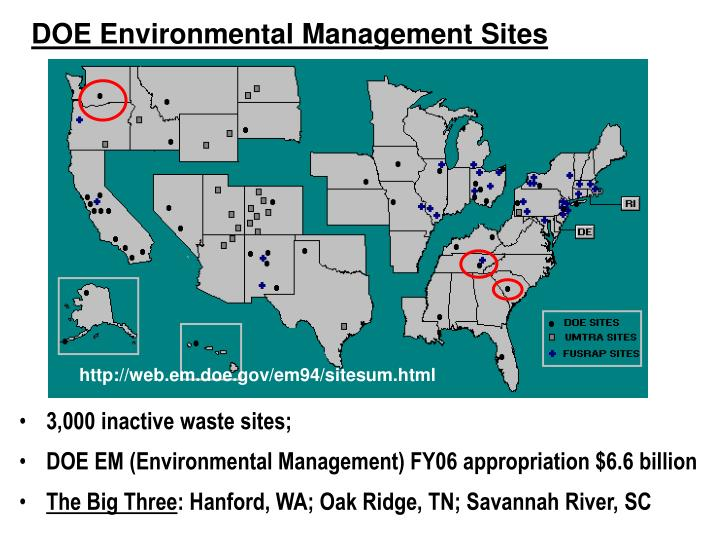 DOE Environmental Management Sites