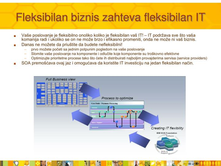 Fleksibilan biznis zahteva fleksibilan IT