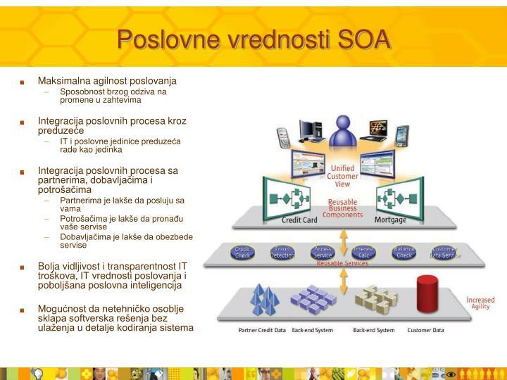 Poslovne vrednosti SOA