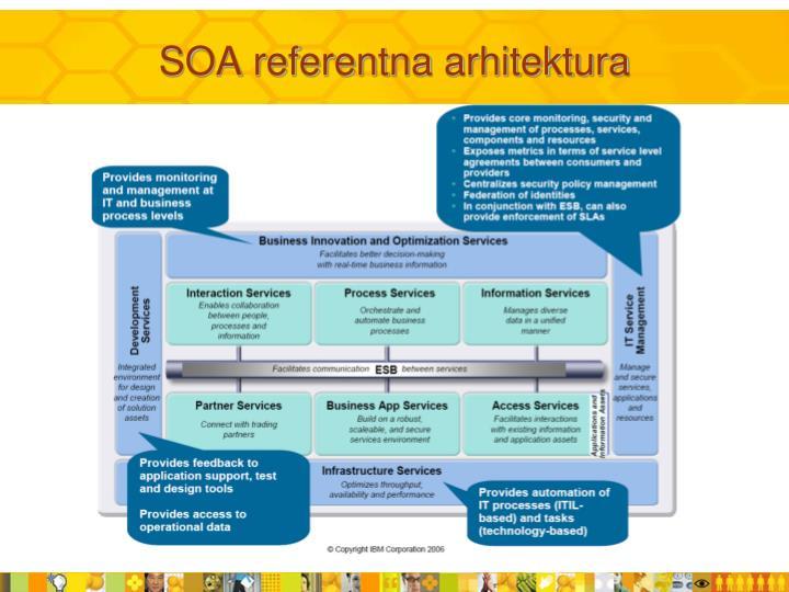 SOA referentna arhitektura