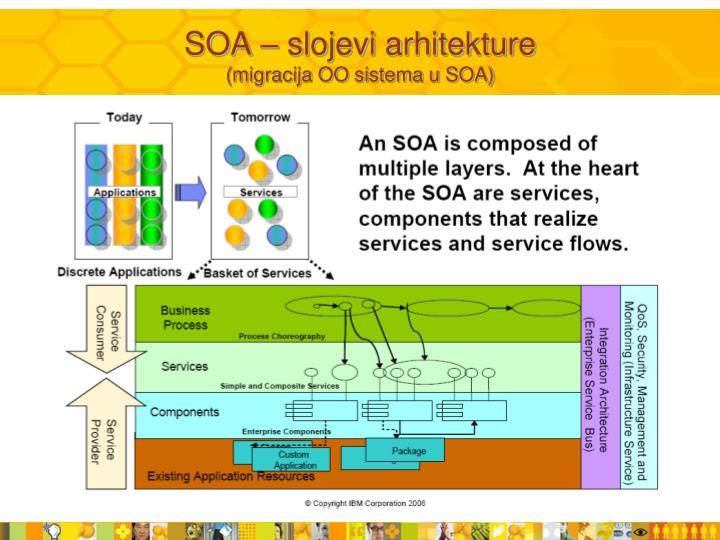 SOA – slojevi arhitekture