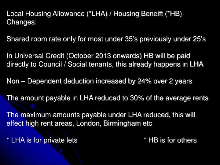 Local Housing Allowance (*LHA) / Housing Beneift (*HB) Changes: