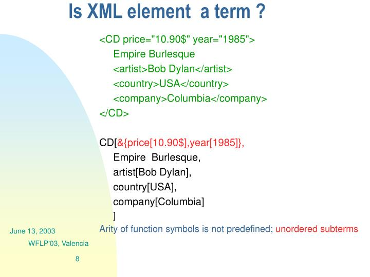 Is XML element  a term ?