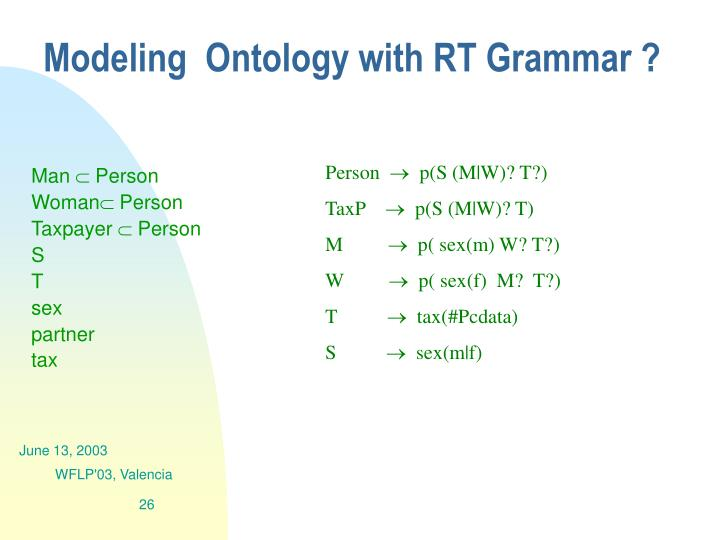 Modeling  Ontology with RT Grammar ?