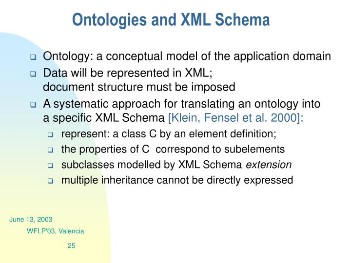 Ontologies and XML Schema