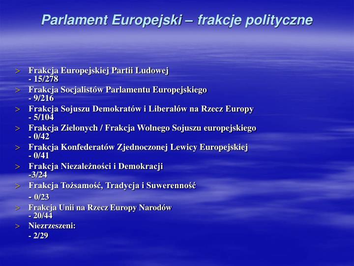 Parlament Europejski – frakcje polityczne