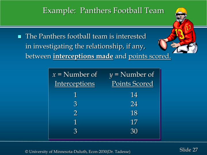 Example:  Panthers Football Team