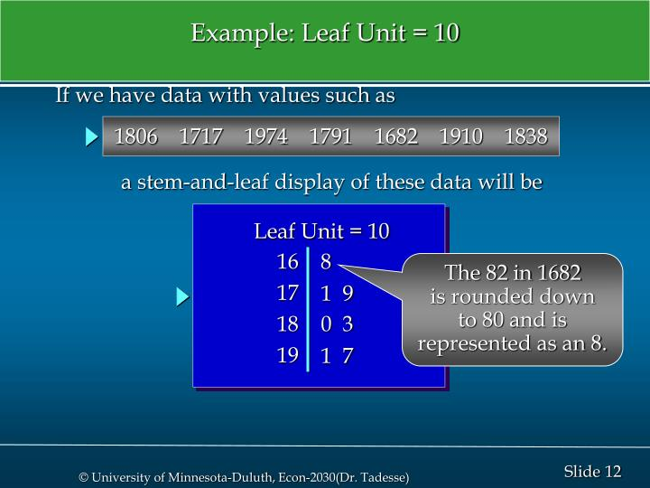 Example: Leaf Unit = 10