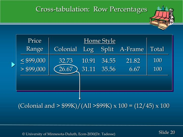 Cross-tabulation:  Row Percentages