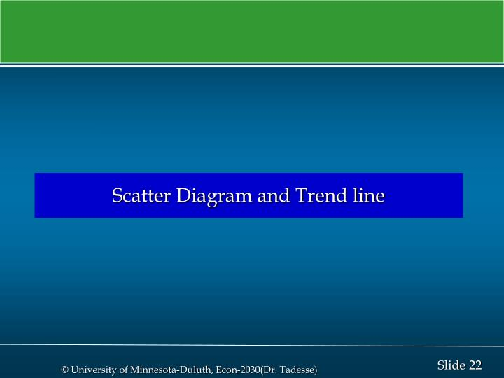 Scatter Diagram and Trend line