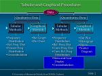 tabular and graphical procedures