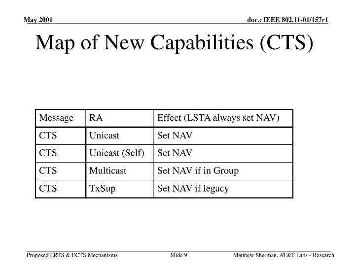 Map of New Capabilities (CTS)