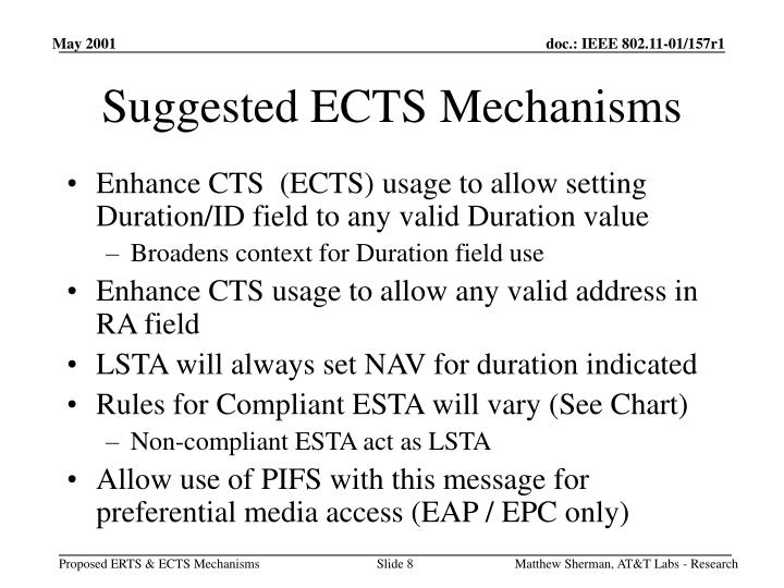 Suggested ECTS Mechanisms